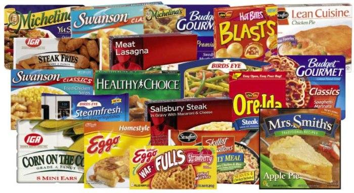 Natural & Organic Retail Foods and Beverage Market Hits $69Billion